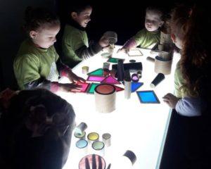 Curiosidade, exploração e interação na FEMICTEC